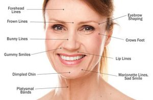 New York Facial Filler Anti-Aging
