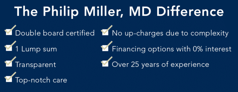 infographic about why Doctor Phillip Miller is a top rhinoplasty surgeon in NYC, NY
