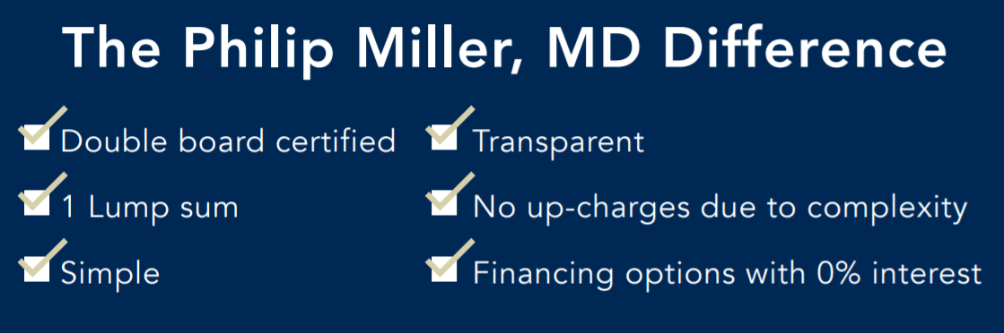 The Philip Miller, MD Difference. Why Philip Miller is the top rhinoplasty surgeon in New York